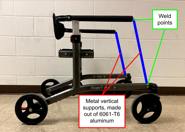 Figure 2. A possible configuration for further vertical supports on the handlebars, if necessary.